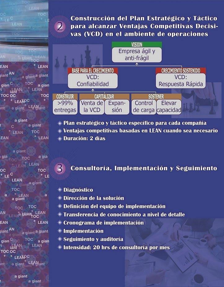 ágiles y antifrágiles (3) - marún consultores